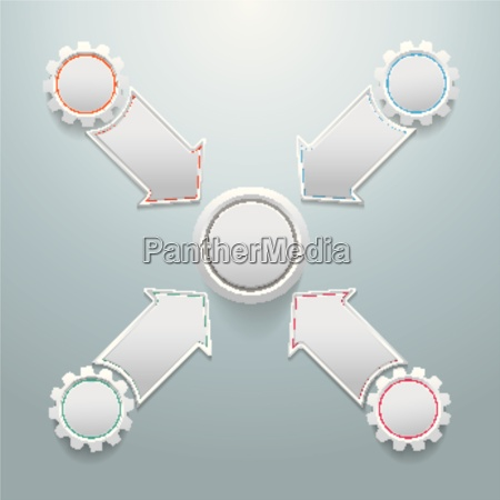 4 gears with 4 arrows with