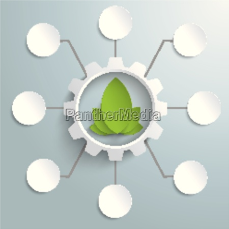 big eco gear with green leaves