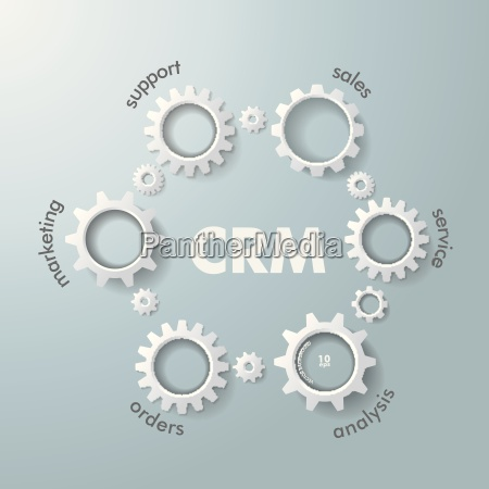 infographic crm gears
