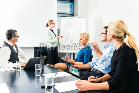 business presentation in a team