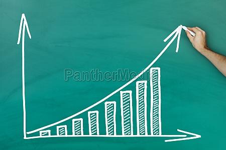 hand writing on profit growth chart