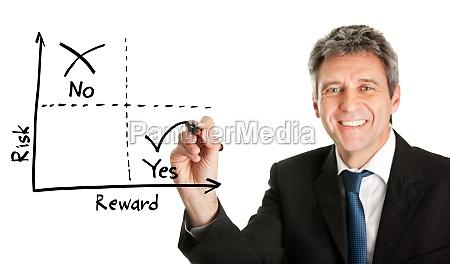 businessman drawing a risk reward diagram