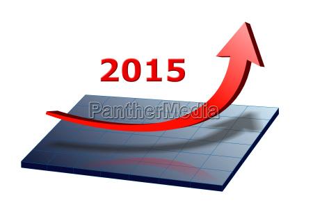 upturn in 2015