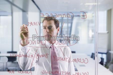 businessman zeichnung flussdiagramm auf glasfenster in