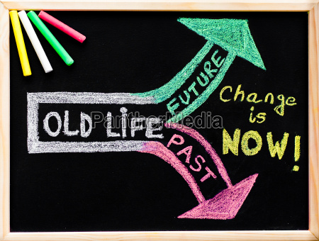 change is now handwriting with chalk