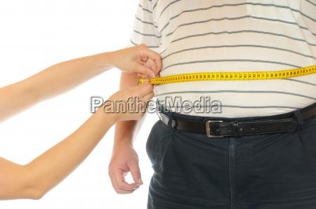 obesity overweight