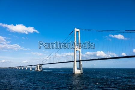 oeresund bridge