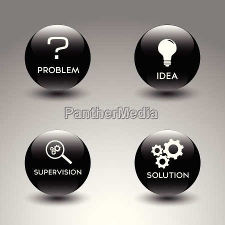 icons representing the problem solving process