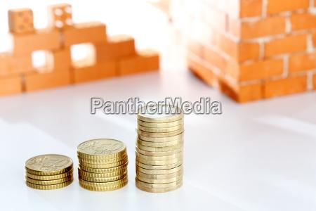 financing real estate