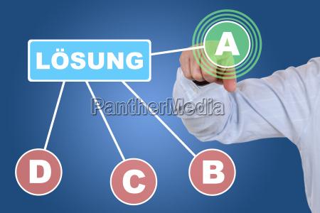 select the businessman choose make decision