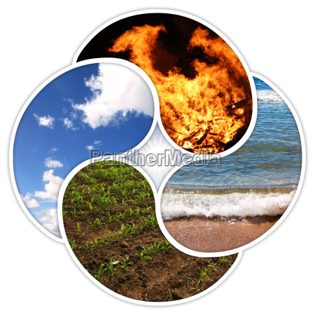 four elements fire water earth