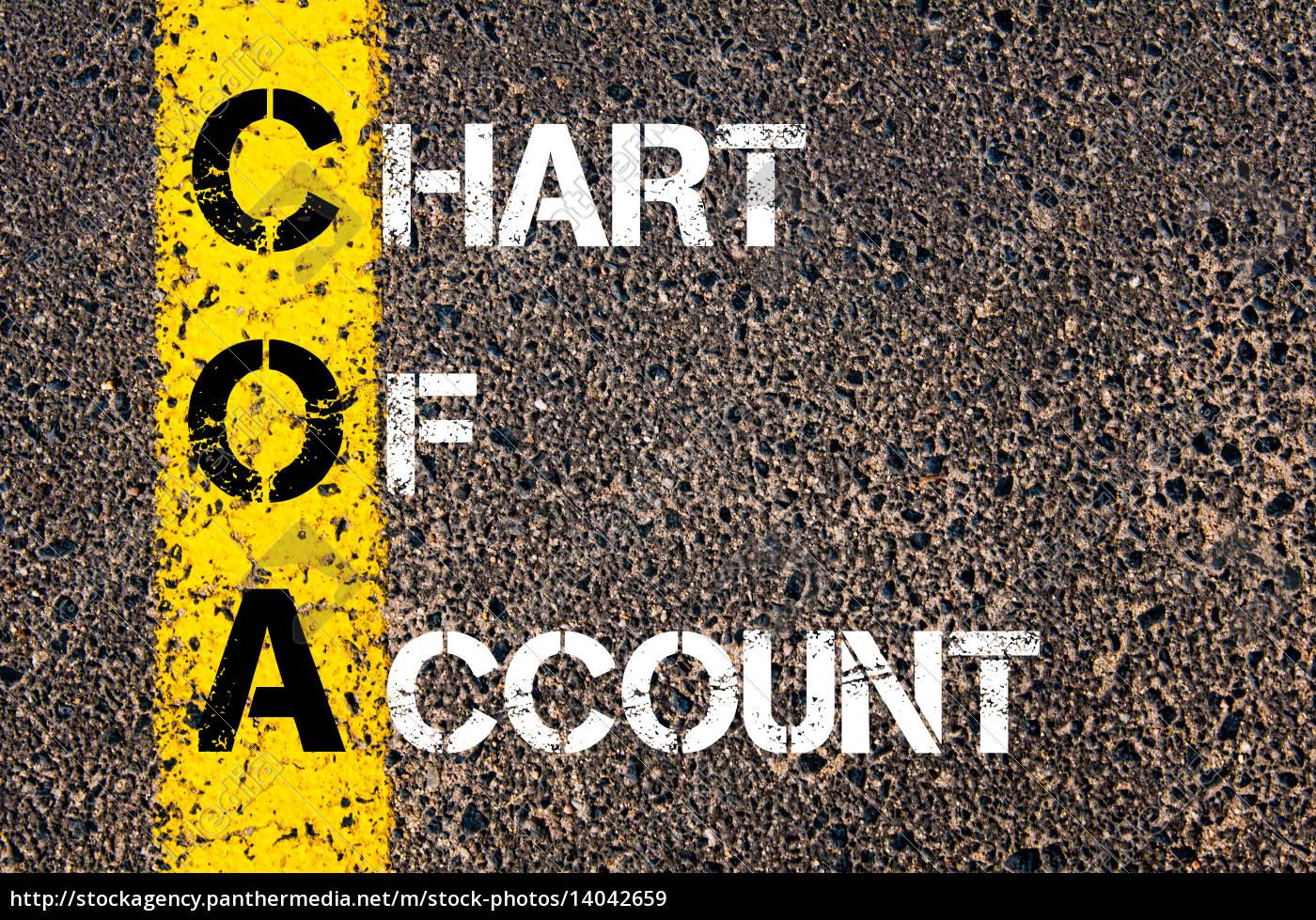 business, acronym, coa, –, chart, of - 14042659