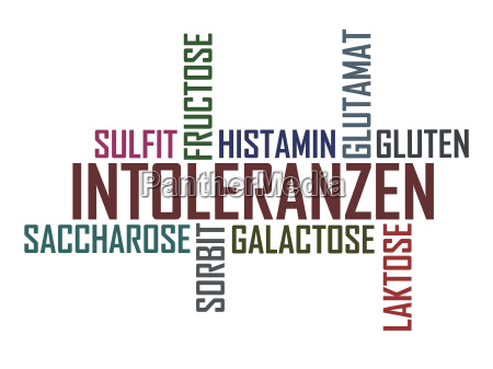 word cloud intolerances with white background