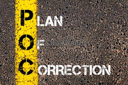 business, acronym, poc, as, plan, of - 14073301