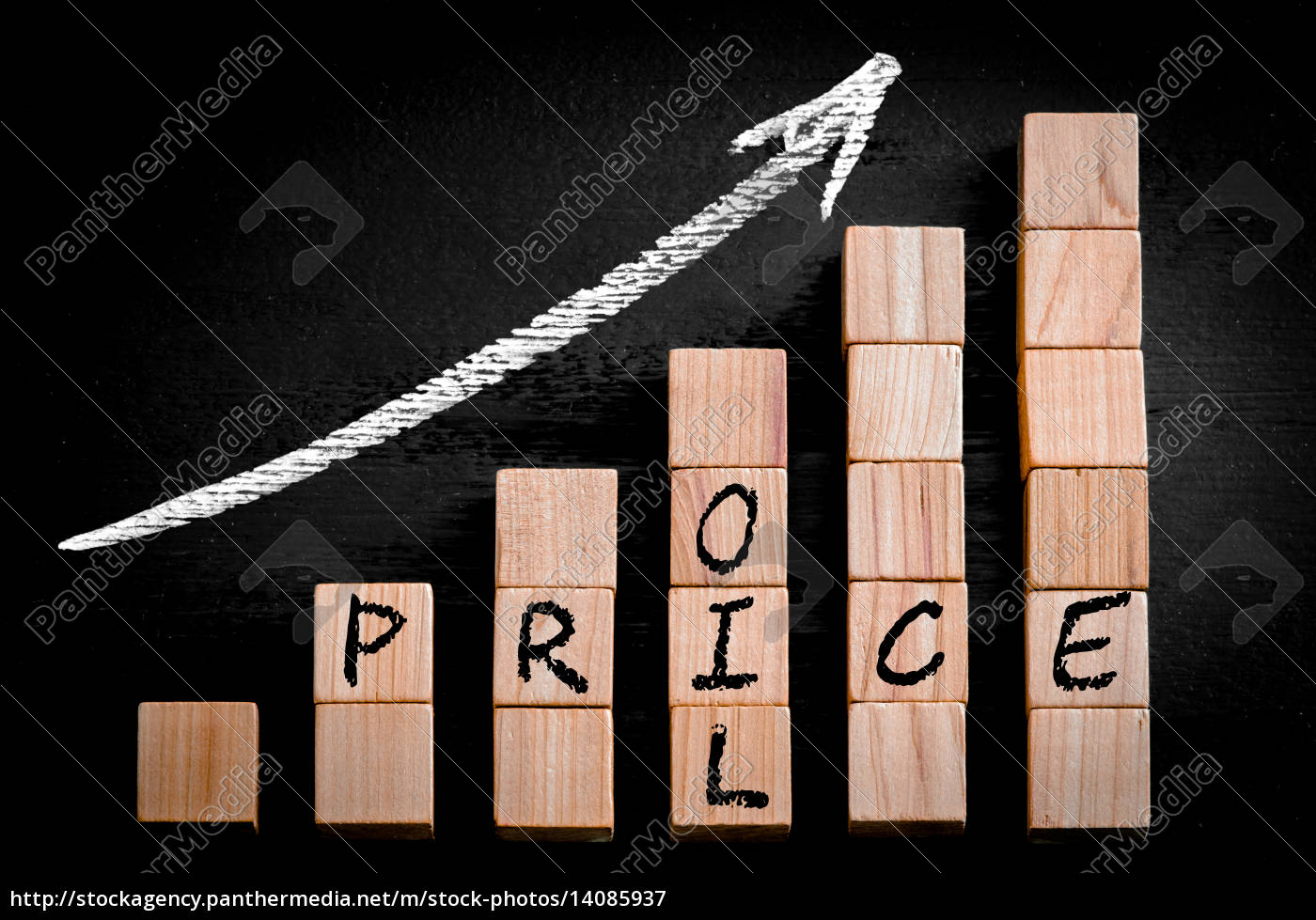 words, oil, price, written, on, bar - 14085937