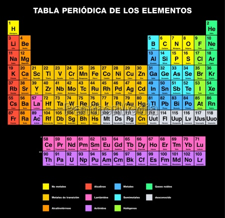 periodic table of the elements spanish