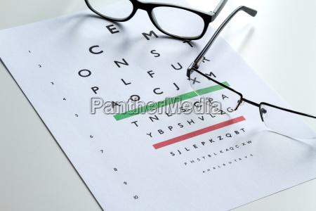 eyes test
