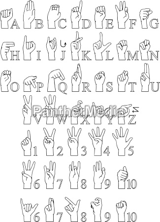 sign language a to z numbers