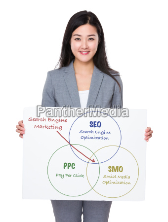 asian businesswoman holding a banner presenting