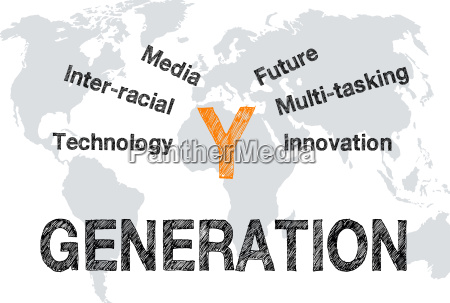 generation y marketing and targeting