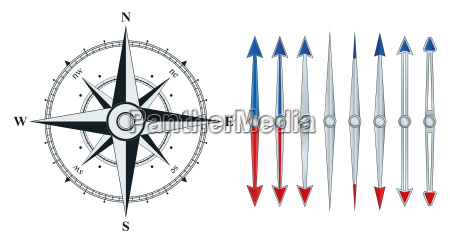 compass with similar arrows isolated