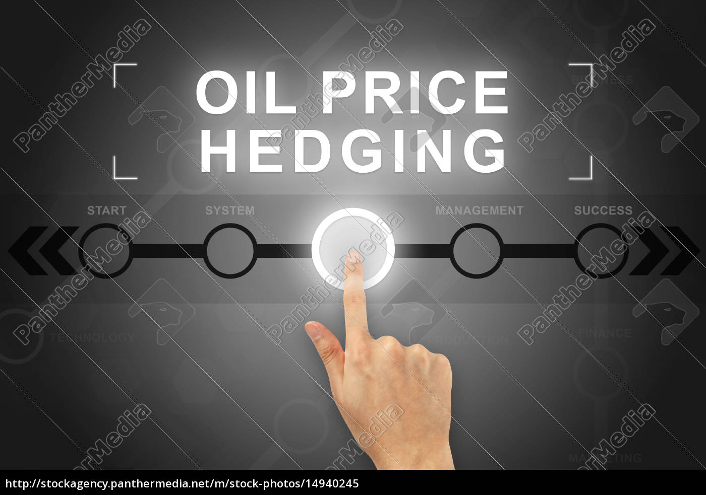 hand, clicking, oil, price, hedging, button - 14940245