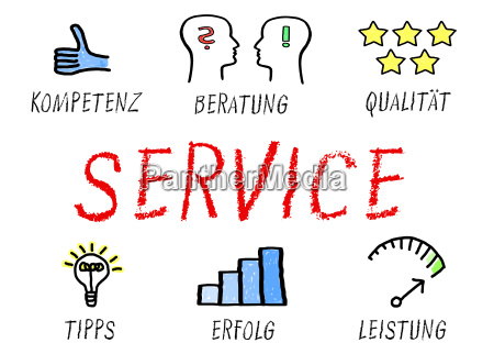 service expertise consulting quality success power