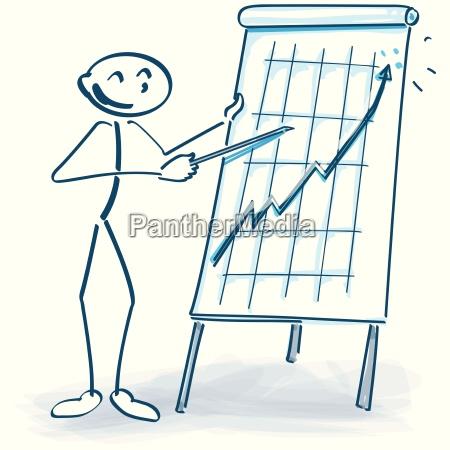 stick figure with a flip chart