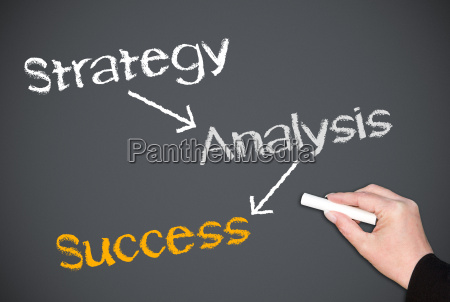 strategy analysis success
