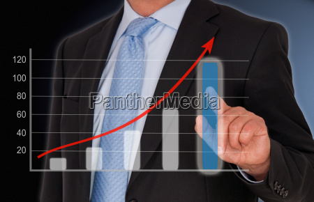 business and sales performance uptake