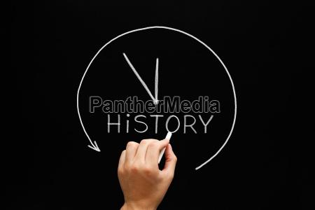 history arrow clock concept blackboard