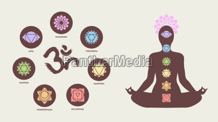 chakra icons with human silhouette doing