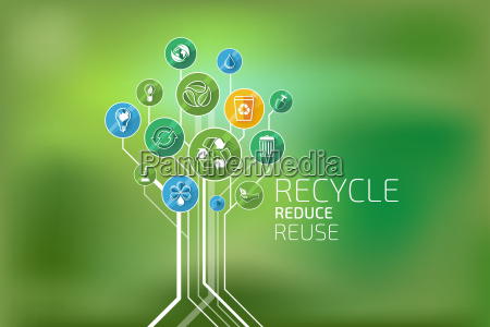 ecology infographic recycle reduce reuse