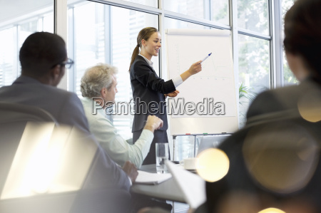 businesswoman at flipchart leading meeting in