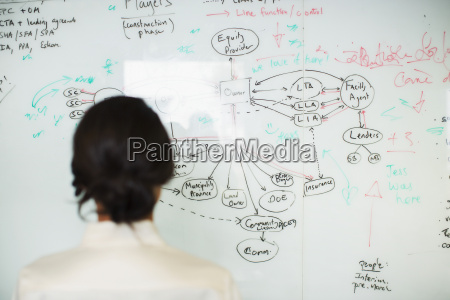 businesswoman drawing flow chart on whiteboard