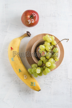 banane apple and green grapes different