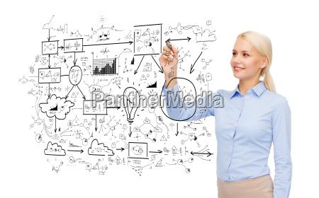 businesswoman drawing big plan in air