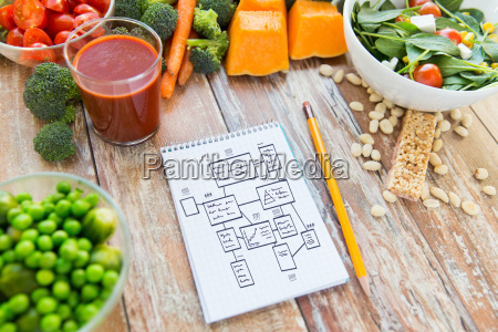 close up of ripe vegetables and
