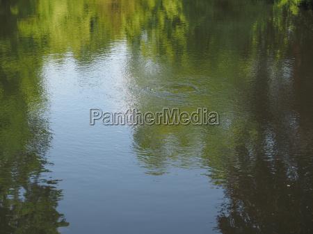 water pond background