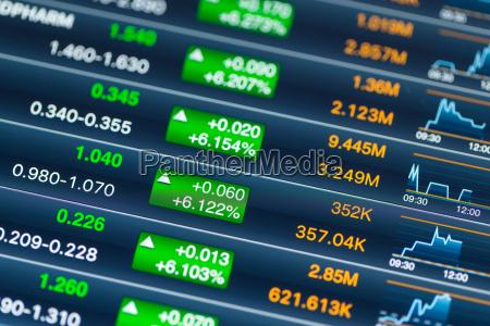 digital stock market chart on a
