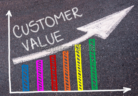 customer value written over colorful graph
