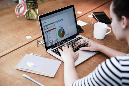 woman at desk using laptop working