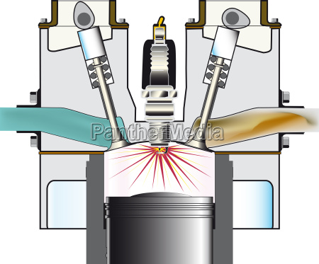 four stroke ignition