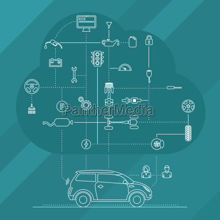 internet of things for the car
