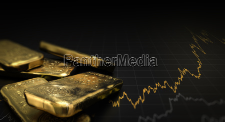 gold price commodities investment
