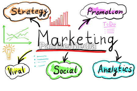 illustrative diagram of marketing concept
