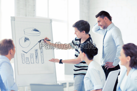 business team working with flipchart in