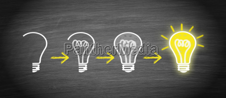idea innovation creativity lightbulb concept