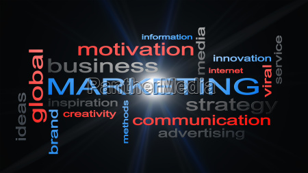 marketing business strategy word cloud text