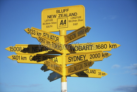 signposts to cities around the world